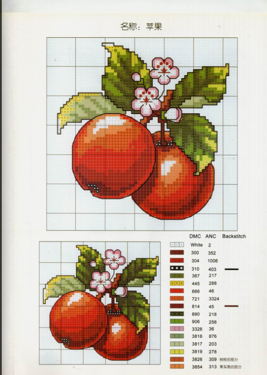 Схемы для вышивки крестиком фрукты 91