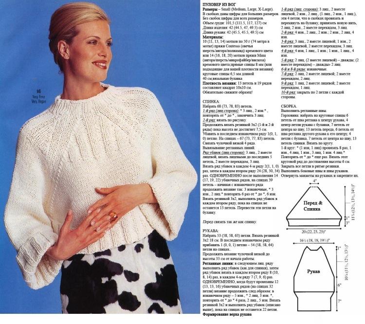 Вязание спицами женские модели фото