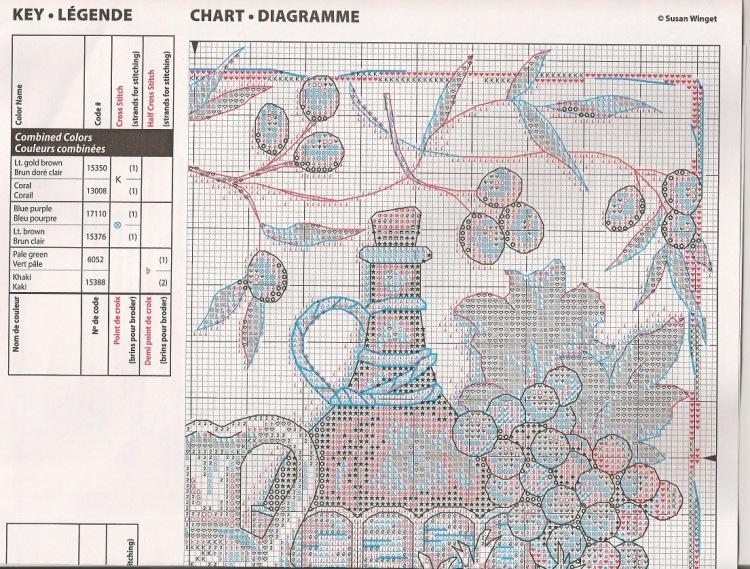 Схема вышивок дименшенс